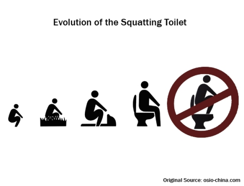 Squat Evolution